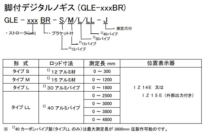 gle-xxxbr1