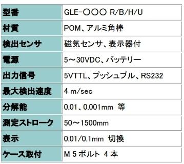 gle-spec-table1